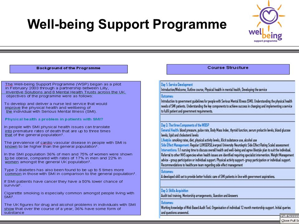 World Mental Health Day 2008 Well-being Support Programme