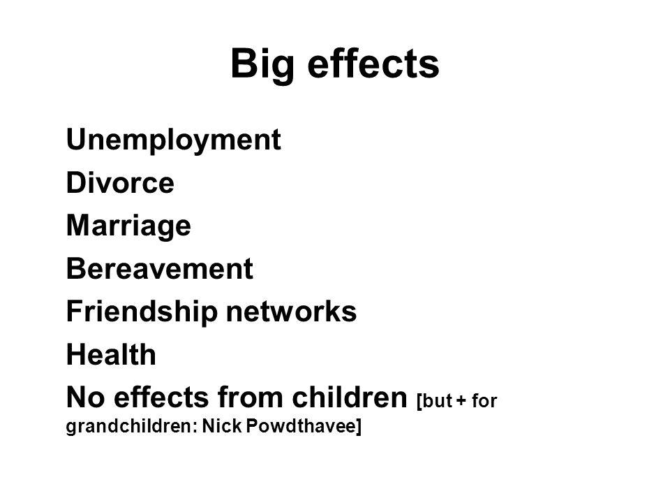 Big effects Unemployment Divorce Marriage Bereavement Friendship networks Health No effects from children [but + for grandchildren: Nick Powdthavee]
