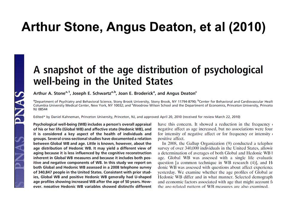 Arthur Stone, Angus Deaton, et al (2010)
