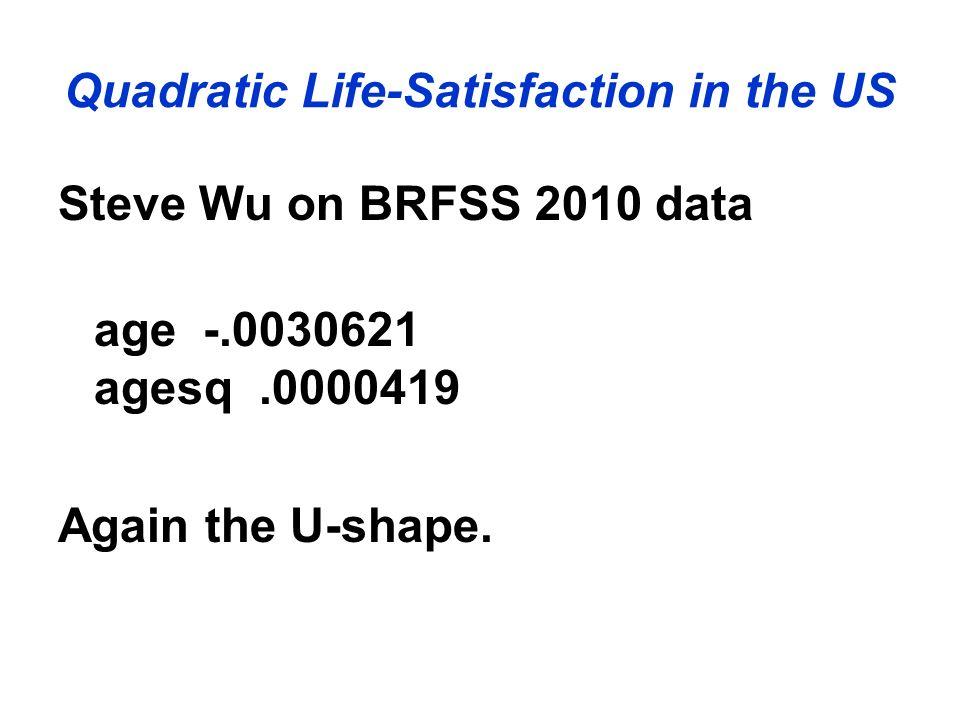 Quadratic Life-Satisfaction in the US Steve Wu on BRFSS 2010 data age -.0030621 agesq.0000419 Again the U-shape.