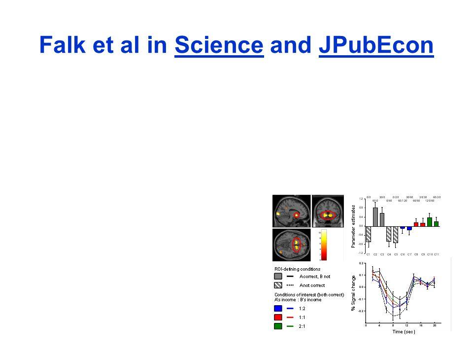 Falk et al in Science and JPubEcon