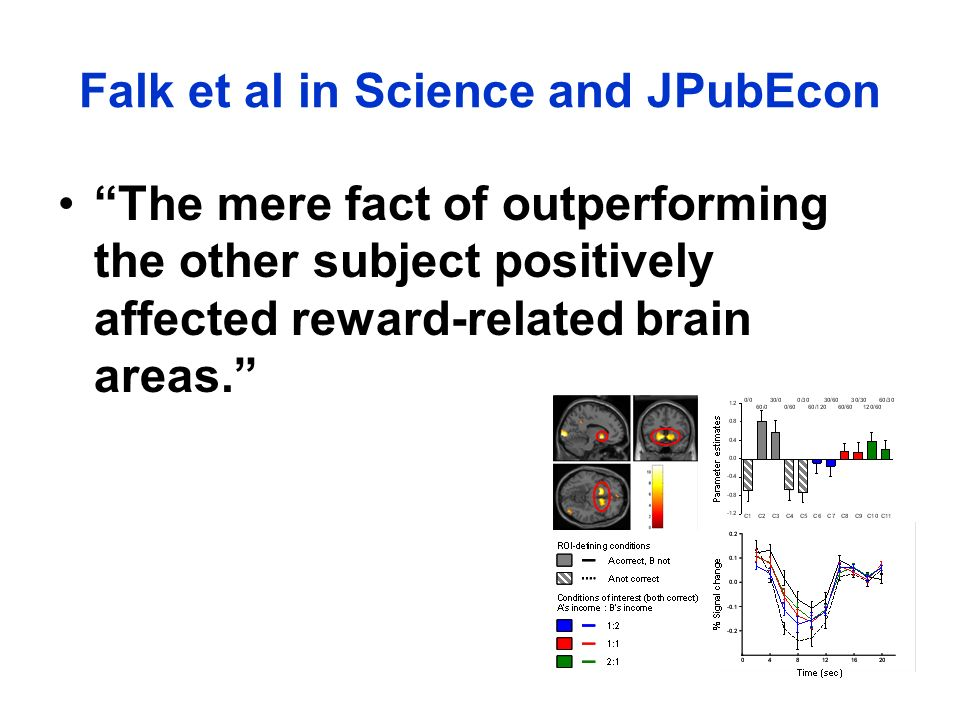 The mere fact of outperforming the other subject positively affected reward-related brain areas.