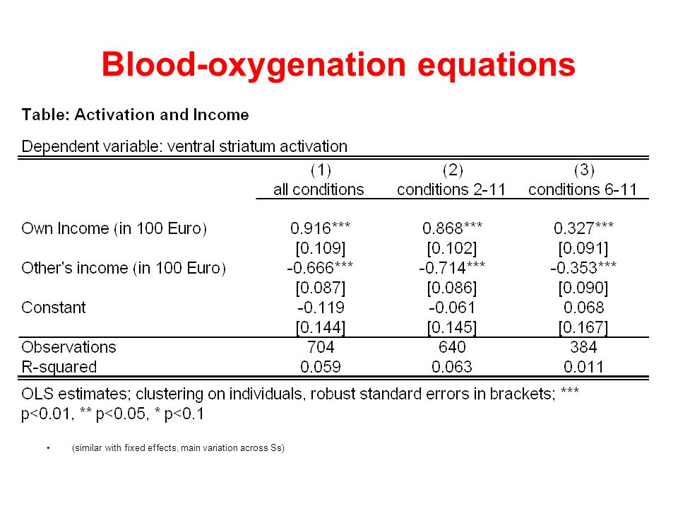Blood-oxygenation equations (similar with fixed effects, main variation across Ss)