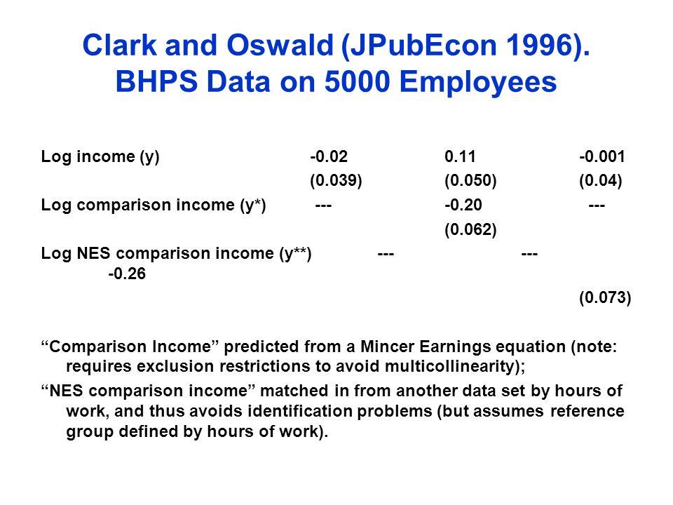 Clark and Oswald (JPubEcon 1996).