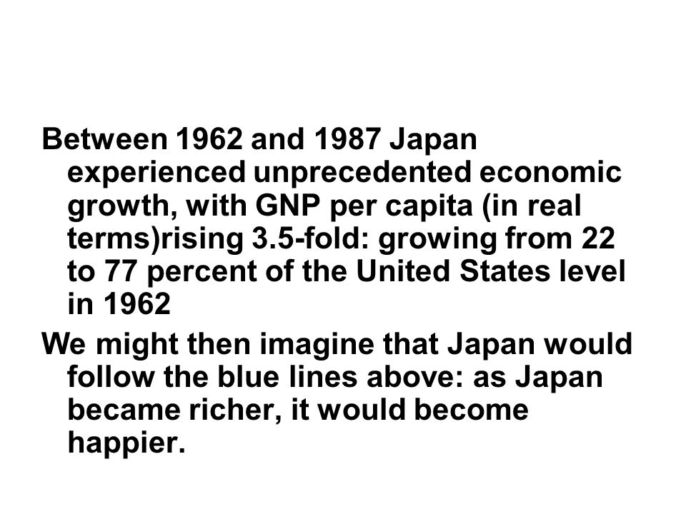Between 1962 and 1987 Japan experienced unprecedented economic growth, with GNP per capita (in real terms)rising 3.5-fold: growing from 22 to 77 percent of the United States level in 1962 We might then imagine that Japan would follow the blue lines above: as Japan became richer, it would become happier.
