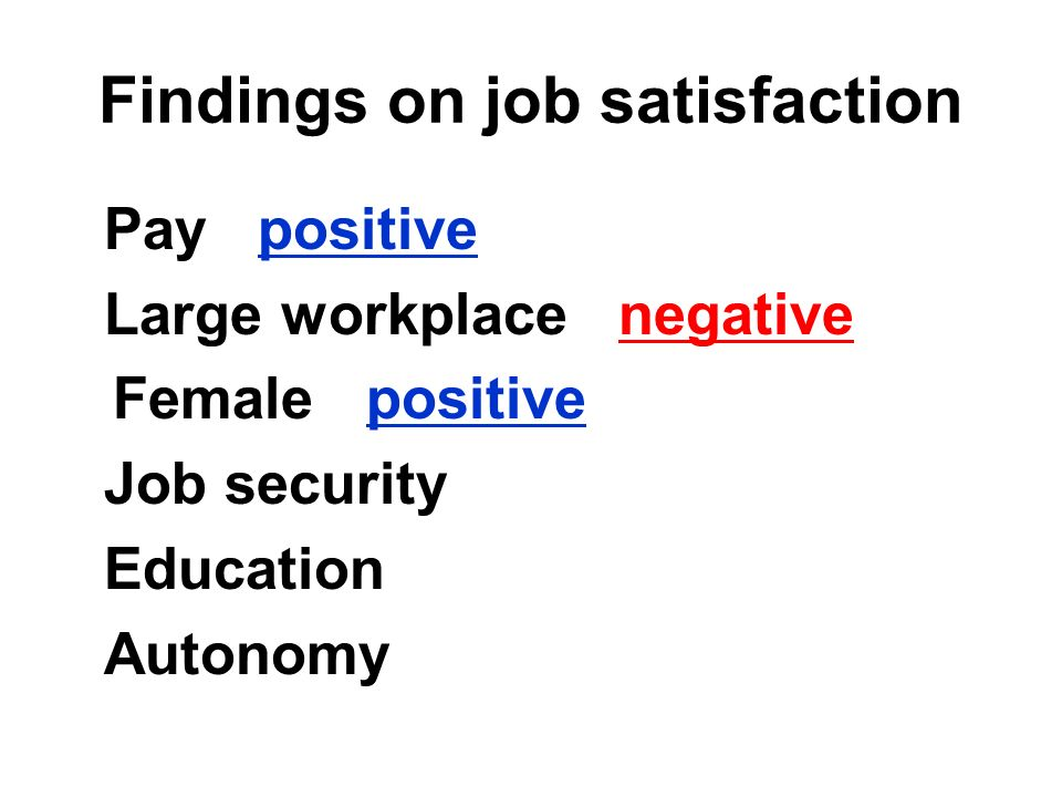 Findings on job satisfaction Pay positive Large workplace negative Female positive Job security Education Autonomy