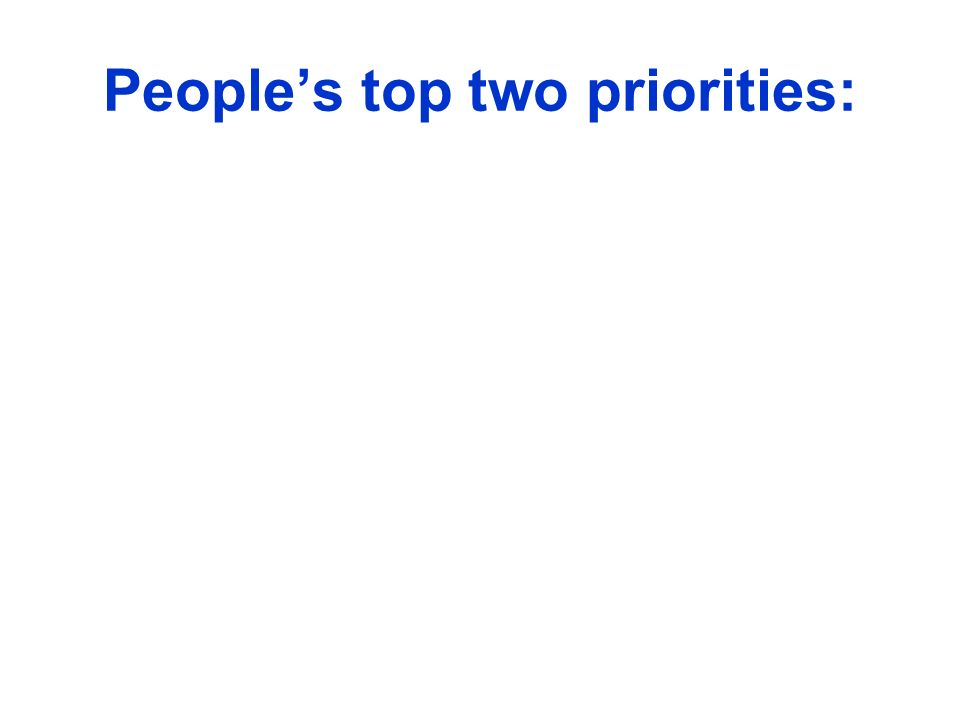 Peoples top two priorities: