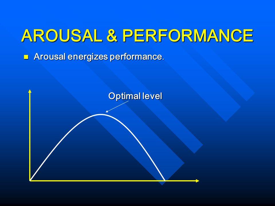 AROUSAL & PERFORMANCE Arousal energizes performance. Arousal energizes performance. Optimal level Optimal level