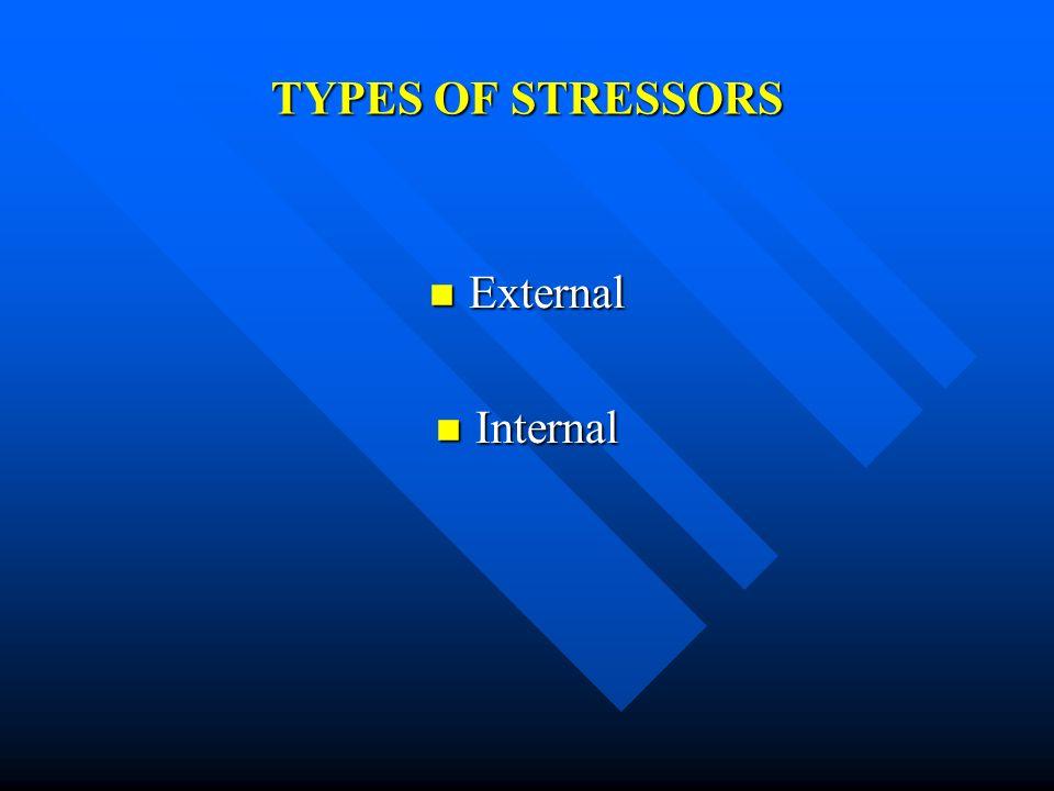 TYPES OF STRESSORS External External Internal Internal