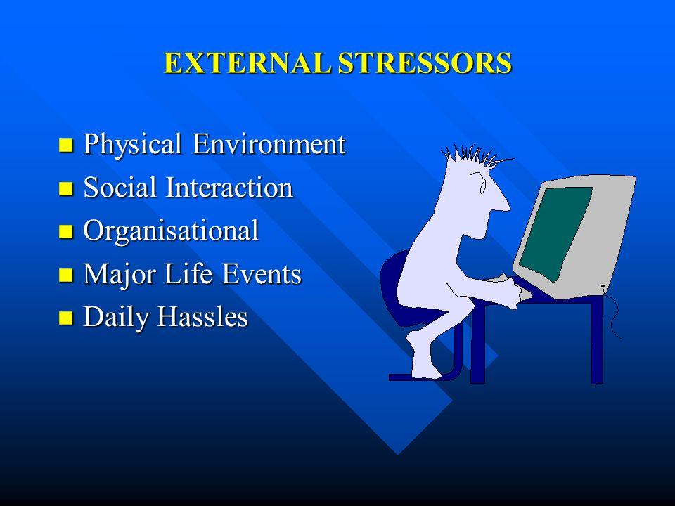 EXTERNAL STRESSORS Physical Environment Physical Environment Social Interaction Social Interaction Organisational Organisational Major Life Events Maj