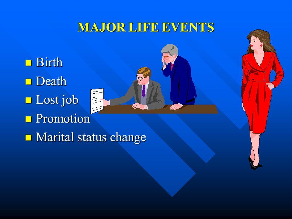 MAJOR LIFE EVENTS Birth Birth Death Death Lost job Lost job Promotion Promotion Marital status change Marital status change