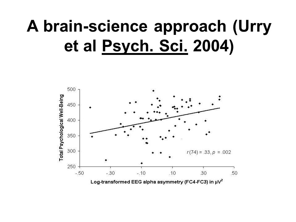 A brain-science approach (Urry et al Psych. Sci. 2004)
