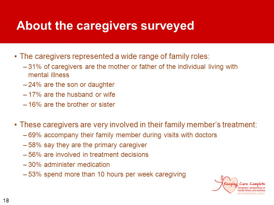 18 About the caregivers surveyed The caregivers represented a wide range of family roles: –31% of caregivers are the mother or father of the individua