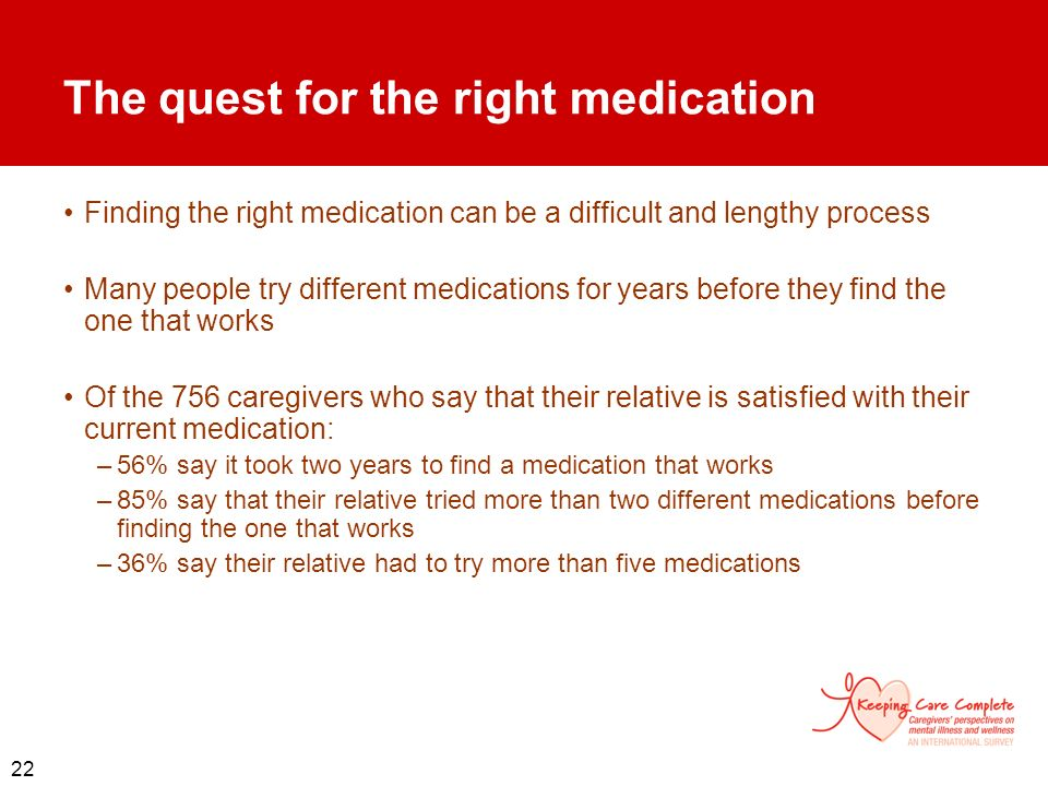 22 The quest for the right medication Finding the right medication can be a difficult and lengthy process Many people try different medications for ye