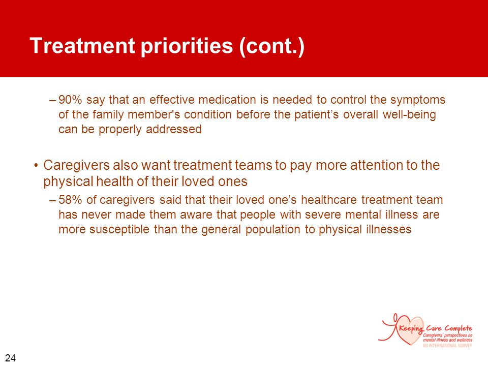 24 Treatment priorities (cont.) –90% say that an effective medication is needed to control the symptoms of the family member's condition before the pa