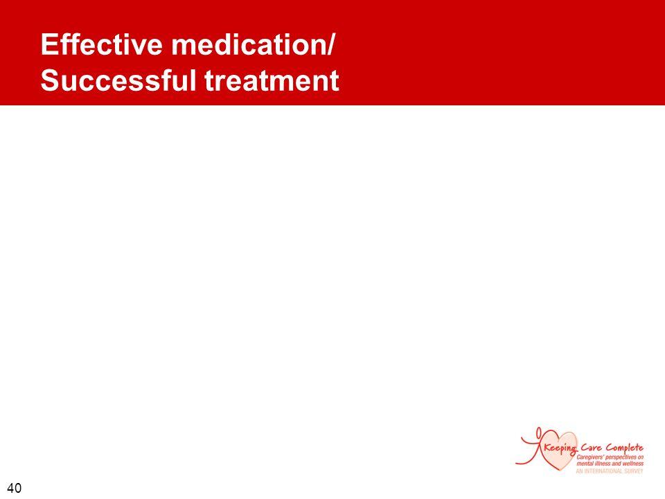 40 Effective medication/ Successful treatment