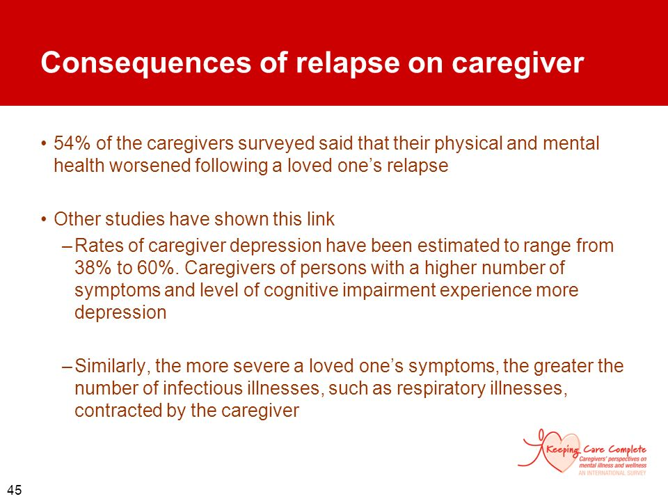 45 Consequences of relapse on caregiver 54% of the caregivers surveyed said that their physical and mental health worsened following a loved ones rela
