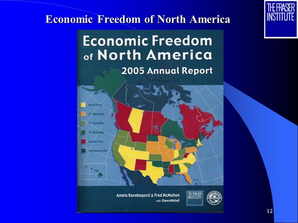 12 Economic Freedom of North America