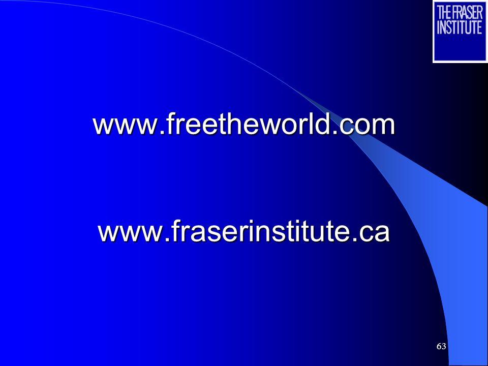 63 www.freetheworld.com www.fraserinstitute.ca