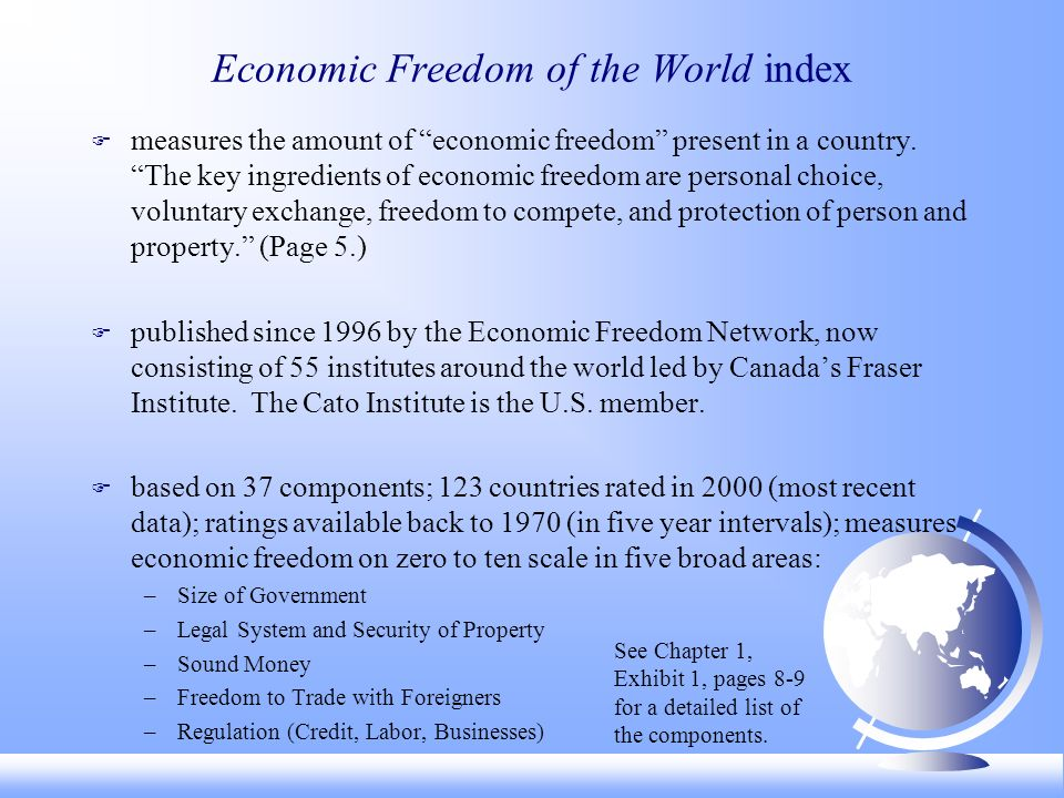 Economic Freedom of the World index F measures the amount of economic freedom present in a country.