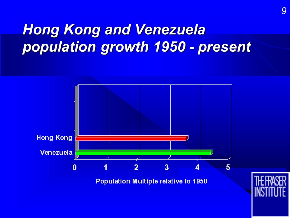 8 Hong Kong and Venezuela compared