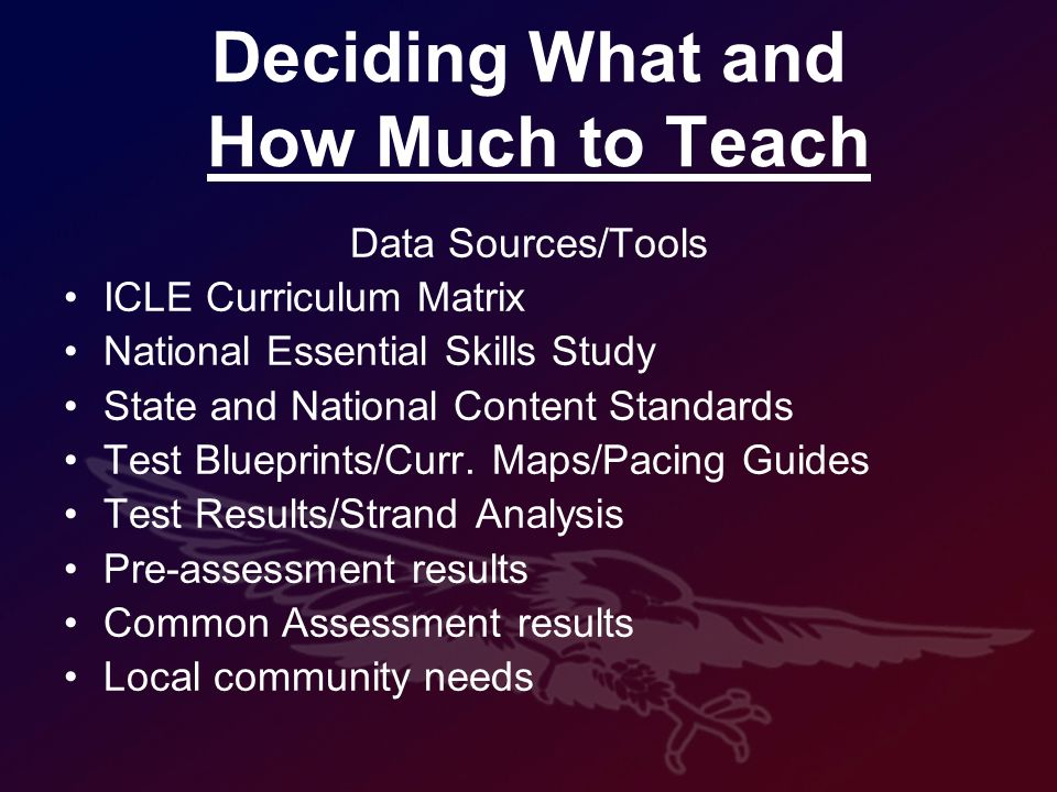 Deciding What and How Much to Teach Data Sources/Tools ICLE Curriculum Matrix National Essential Skills Study State and National Content Standards Test Blueprints/Curr.