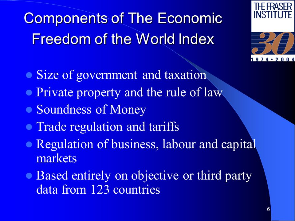 26 Judiciary Independence, 2002 (High Income OECD Countries) Source: The Fraser Institute. 15 th