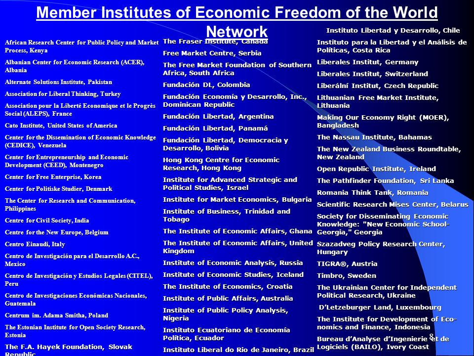 48 Why is Economic Freedom Important.