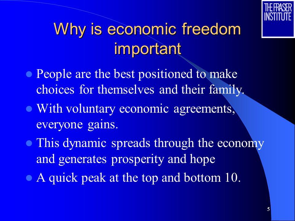 46 Economic Freedom Versus Corruption Higher value indicates lower level of corruption Least Free …………..