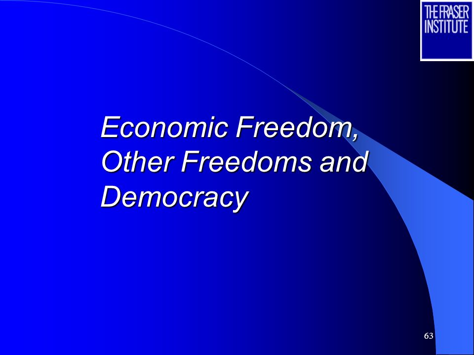 62 Per Capita Income of Poorest 10% and Economic Freedom Least Free …….. Most Free Sources: The Fraser Institute; The World Bank, World Development In