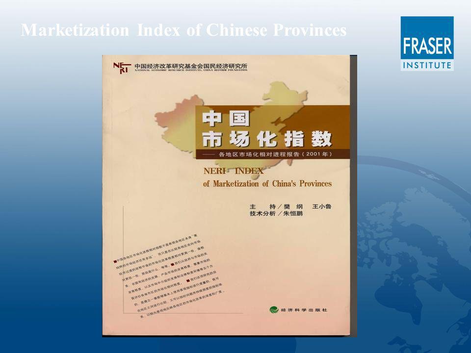 Marketization Index of Chinese Provinces