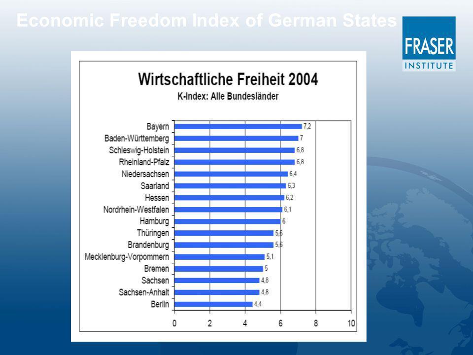 Economic Freedom Index of German States