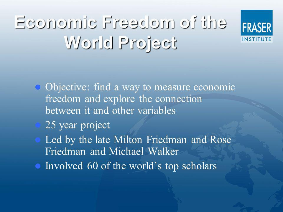 Economic Freedom of the World Project Objective: find a way to measure economic freedom and explore the connection between it and other variables 25 year project Led by the late Milton Friedman and Rose Friedman and Michael Walker Involved 60 of the worlds top scholars