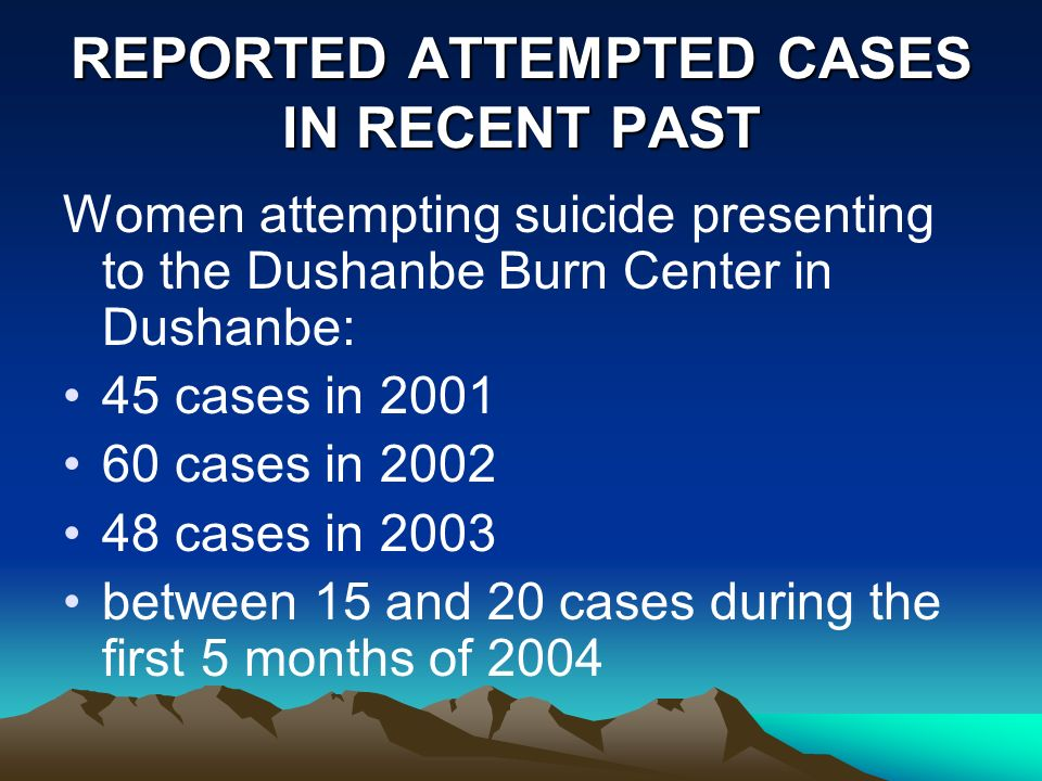 REPORTED ATTEMPTED CASES IN RECENT PAST Women attempting suicide presenting to the Dushanbe Burn Center in Dushanbe: 45 cases in 2001 60 cases in 2002 48 cases in 2003 between 15 and 20 cases during the first 5 months of 2004