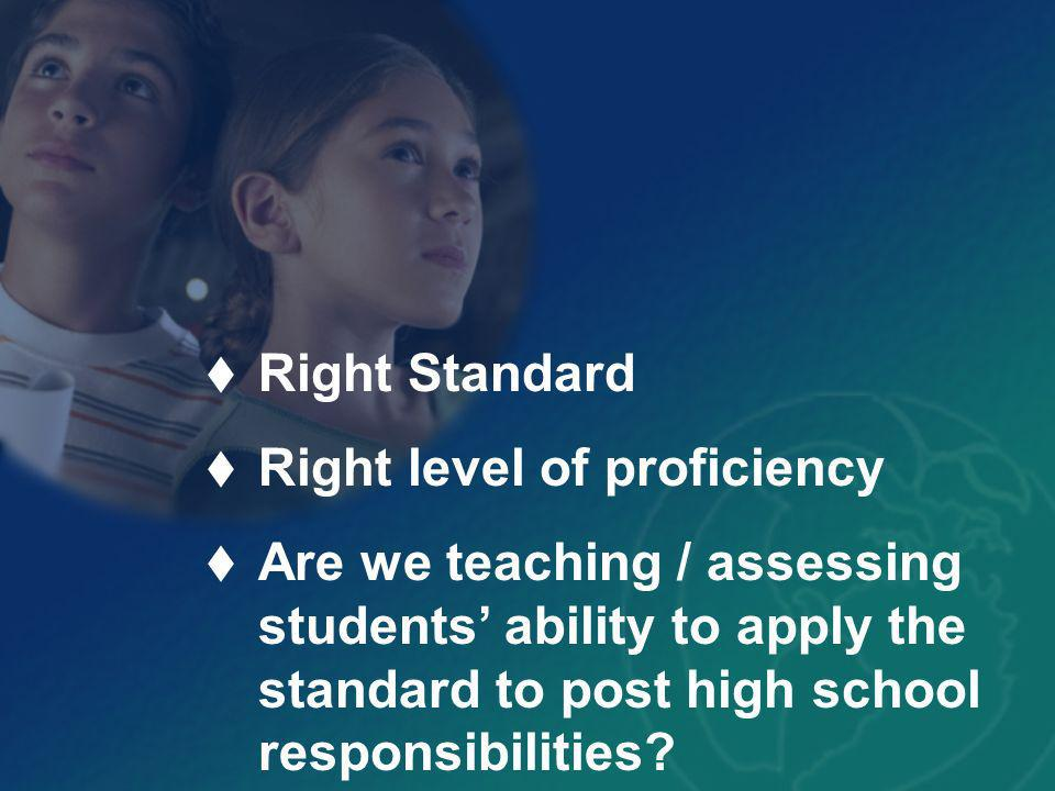How do you determine what you teach? What You Know Past Practice State Standards Textbook Test