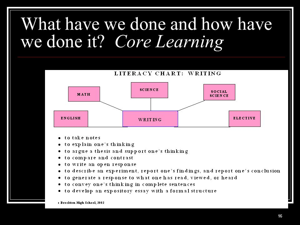 16 What have we done and how have we done it? Core Learning