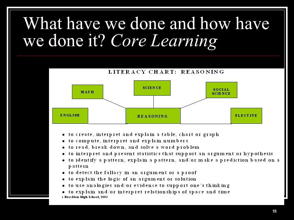 18 What have we done and how have we done it? Core Learning
