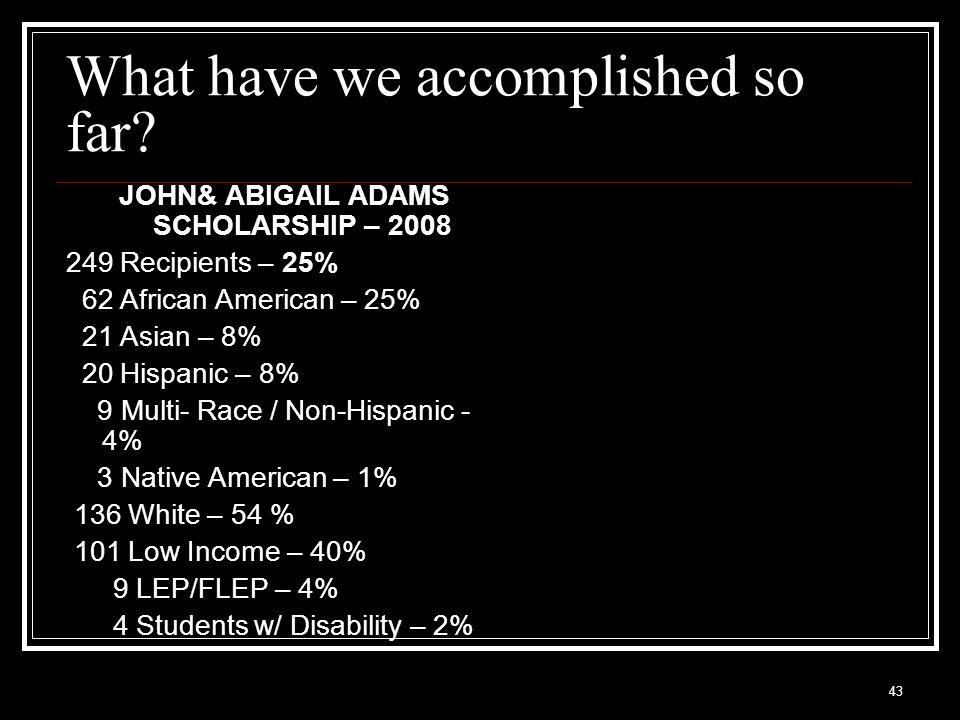43 What have we accomplished so far? JOHN& ABIGAIL ADAMS SCHOLARSHIP – 2008 249 Recipients – 25% 62 African American – 25% 21 Asian – 8% 20 Hispanic –