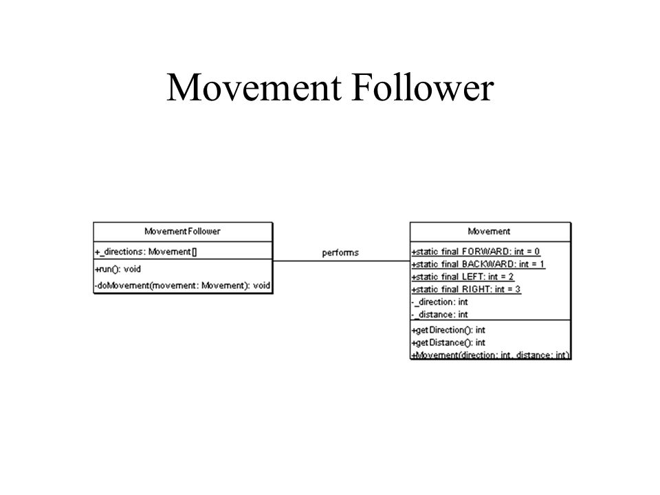 Movement Follower