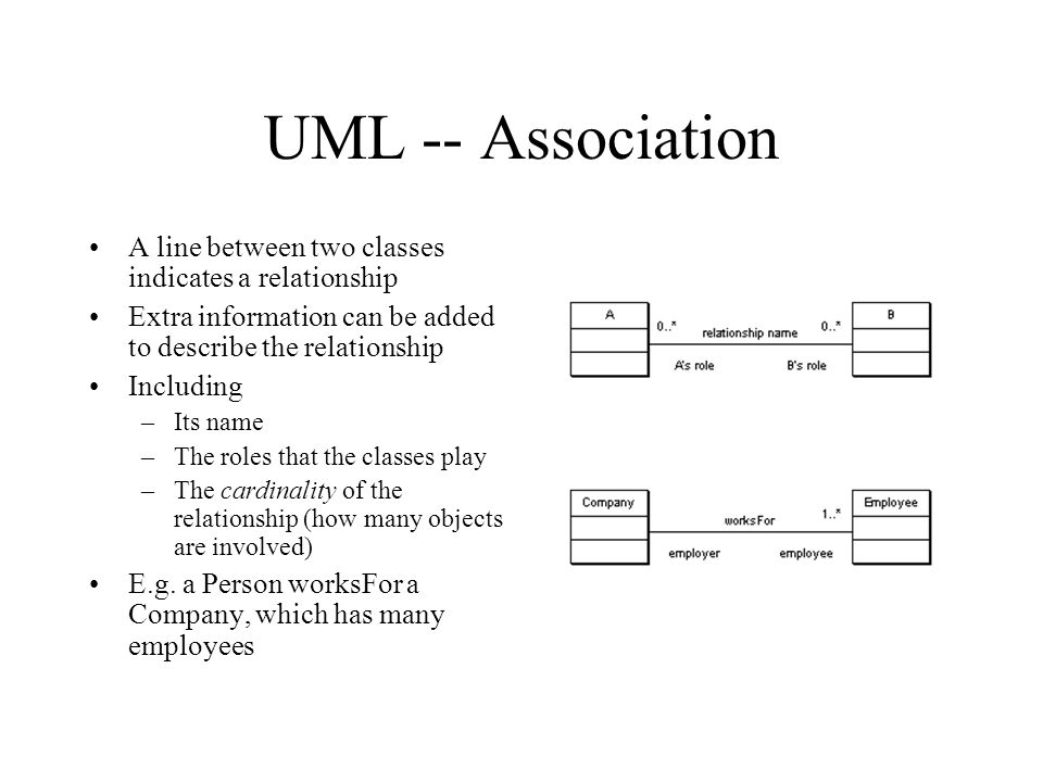 UML -- Association A line between two classes indicates a relationship Extra information can be added to describe the relationship Including –Its name –The roles that the classes play –The cardinality of the relationship (how many objects are involved) E.g.