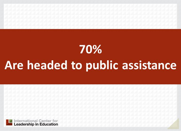 70% Are headed to public assistance