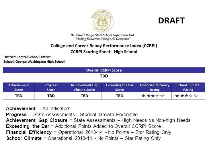 Achievement = All Indicators Progress = State Assessments - Student Growth Percentile Achievement Gap Closure = State Assessments – High Needs vs Non-