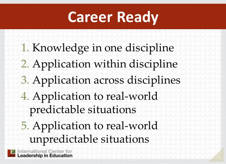 1. Knowledge in one discipline 2. Application within discipline 3. Application across disciplines 4. Application to real-world predictable situations