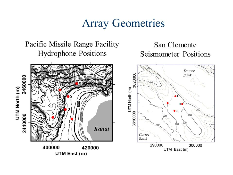 Pacific Missile Range Facility Hydrophone Positions San Clemente Seismometer Positions Array Geometries