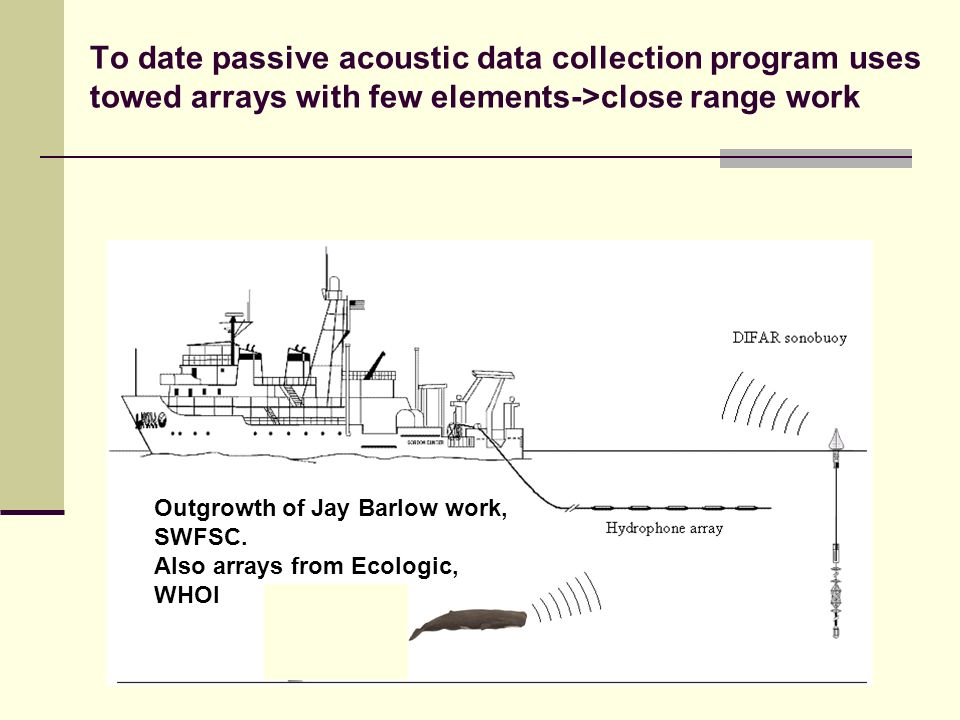 To date passive acoustic data collection program uses towed arrays with few elements->close range work Outgrowth of Jay Barlow work, SWFSC.