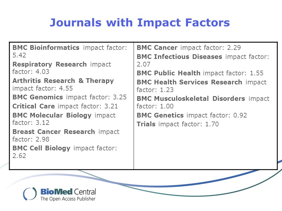 Journals with Impact Factors BMC Bioinformatics impact factor: 5.42 Respiratory Research impact factor: 4.03 Arthritis Research & Therapy impact facto