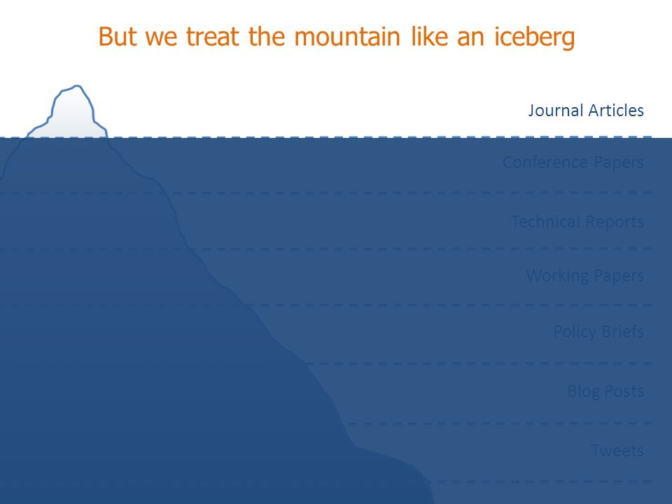 Journal Articles Conference Papers Technical Reports Working Papers Policy Briefs Blog Posts Tweets But we treat the mountain like an iceberg