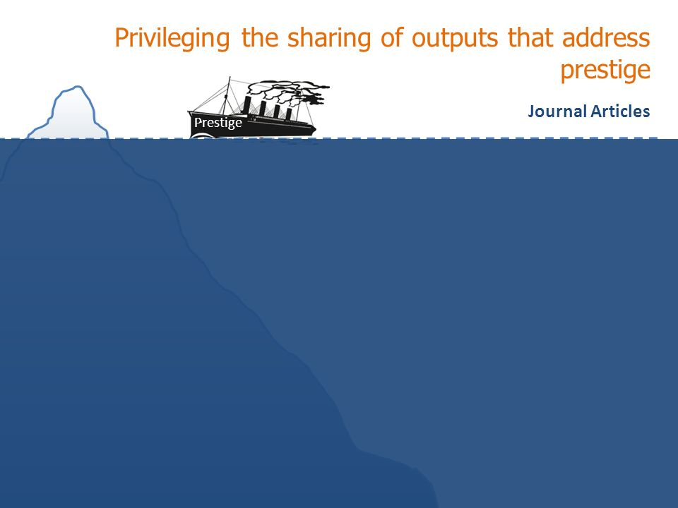 Journal Articles Prestige Privileging the sharing of outputs that address prestige