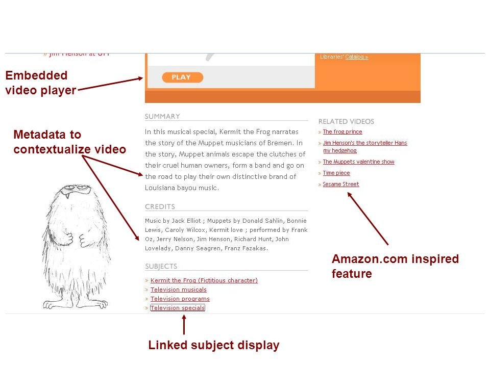 Embedded video player Metadata to contextualize video Linked subject display Amazon.com inspired feature
