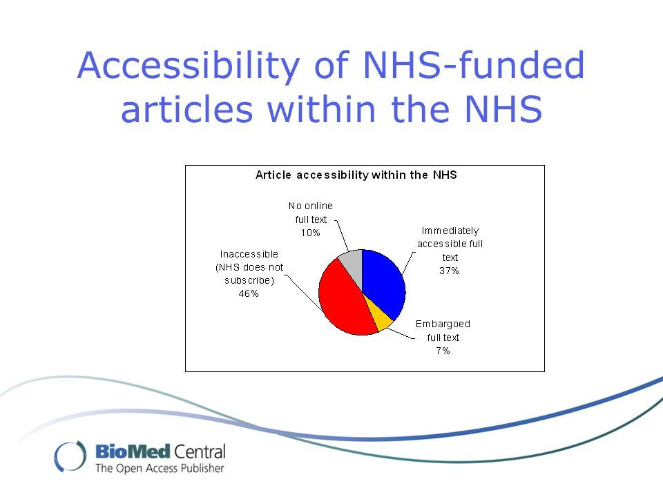 Accessibility of NHS-funded articles within the NHS